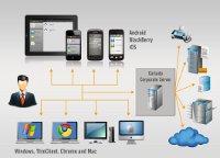 Cortado entwickelt echten Cloud-Desktop