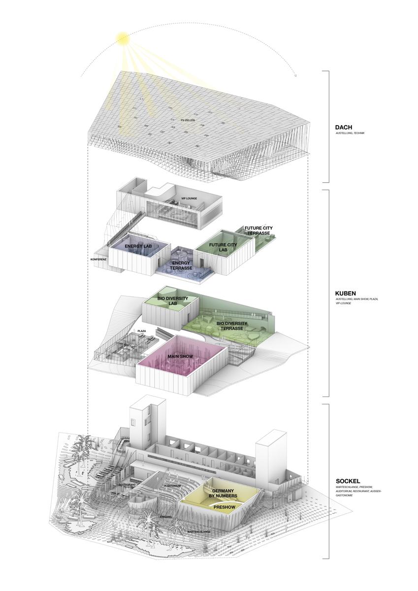 Deutscher Pavillon auf EXPO 2020